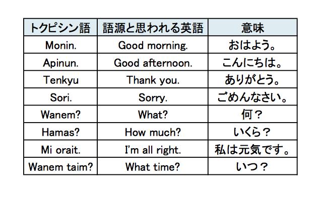表 トクピシン語の例