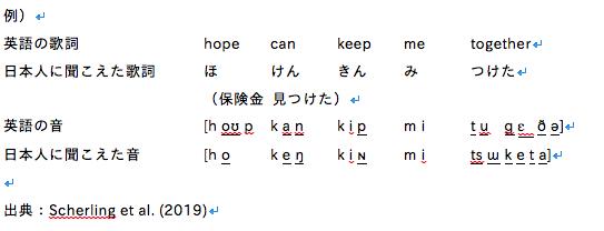 英語の発音が日本語の発音に置き換えられた例