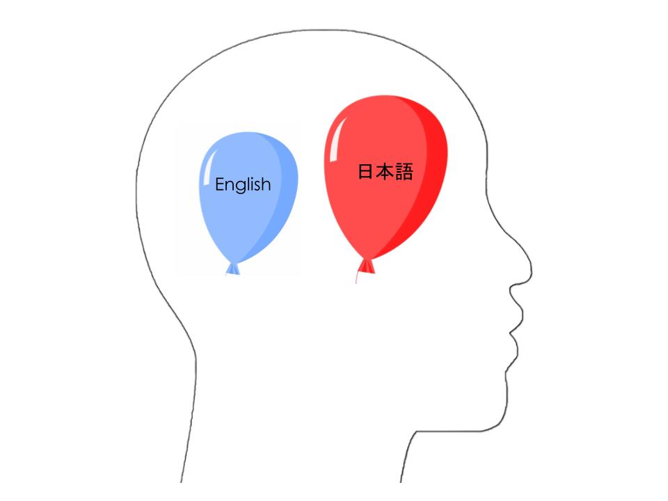二つの風船説のイメージ画像